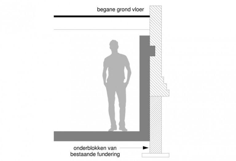 4-kelder-funderingstypen-fundering-houten-palen